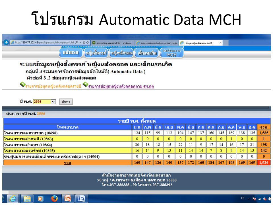 โปรแกรม Automatic Data MCH