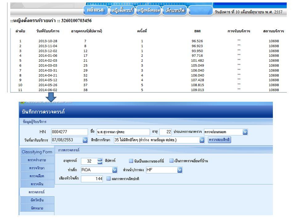 3.โปรแกรมประมวลผล HosXP_PCU แสดงผล การคำนวณผลงาน ฝากท้อง 5 ครั้ง ไม่ถูกต้อง 3.
