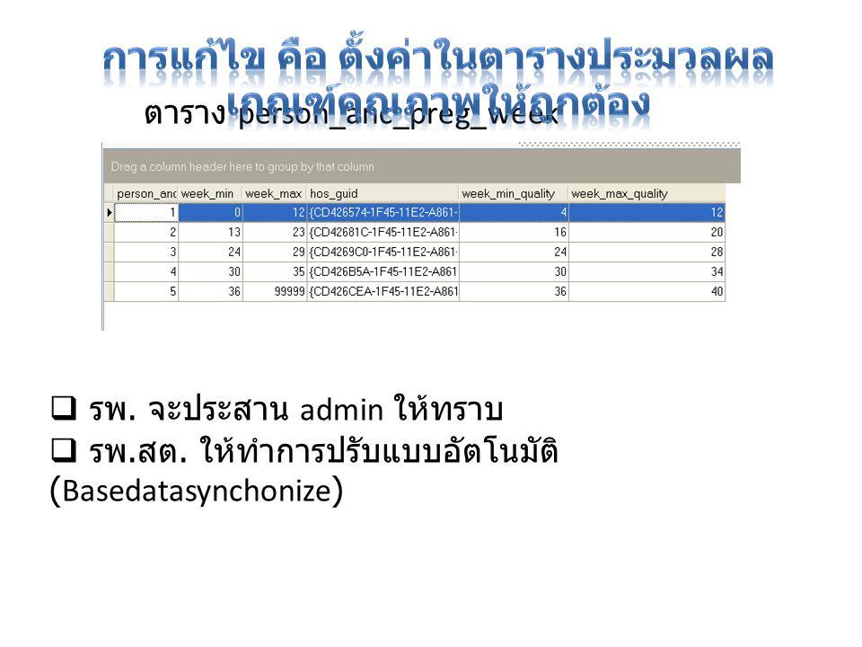 ตาราง person_anc_preg_week  รพ. จะประสาน admin ให้ทราบ  รพ. สต. ให้ทำการปรับแบบอัตโนมัติ (Basedatasynchonize)