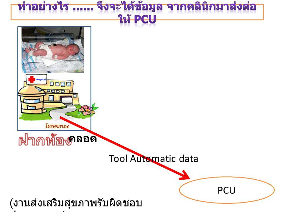 คลอด PCU Tool Automatic data ( งานส่งเสริมสุขภาพรับผิดชอบ ประสานงาน )