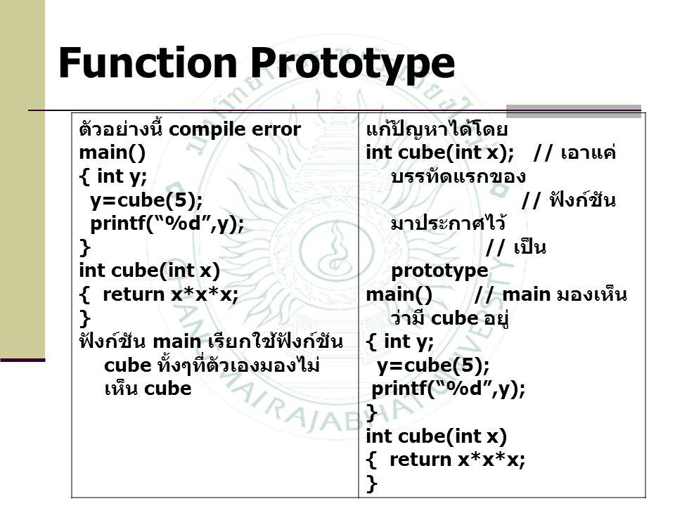 """ตัวอย่างนี้ compile error main() { int y; y=cube(5); printf(""""%d"""",y); } int cube(int x) { return x*x*x; } ฟังก์ชัน main เรียกใช้ฟังก์ชัน cube ทั้งๆที่ต"""
