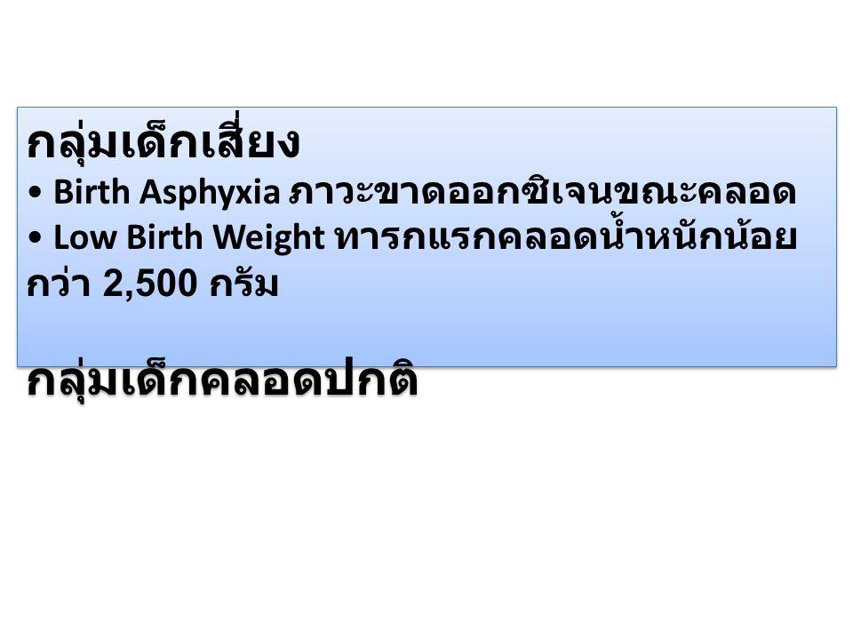 กลุ่มเด็กเสี่ยง Birth Asphyxia ภาวะขาดออกซิเจนขณะคลอด Low Birth Weight ทารกแรกคลอดน้ำหนักน้อย กว่า 2,500 กรัม กลุ่มเด็กคลอดปกติ กลุ่มเด็กเสี่ยง Birth Asphyxia ภาวะขาดออกซิเจนขณะคลอด Low Birth Weight ทารกแรกคลอดน้ำหนักน้อย กว่า 2,500 กรัม กลุ่มเด็กคลอดปกติ