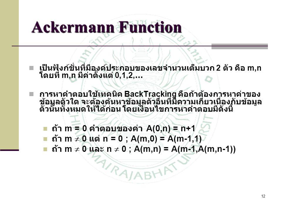 12 Ackermann Function เป็นฟังก์ชั่นที่มีองค์ประกอบของเลขจำนวนเต็มบวก 2 ตัว คือ m,n โดยที่ m,n มีค่าตั้งแต่ 0,1,2, … การหาคำตอบใช้เทคนิค BackTracking ค