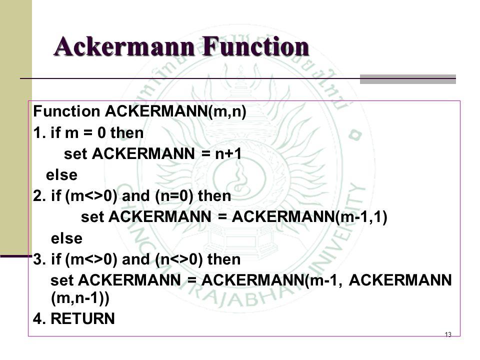 14 แสดงวิธีการหาค่า Ackermann Function ของ A(1,3) A(1,3) = A(0,A(1,2)) A(1,2)=A(0,A(1,1)) A(1,1)=A(0,A(1,0)) A(1,0)=A(0,1) A(0,1)=1+1=2 A(1,0)=2 A(1,1)=A(0,2)=2+1=3 A(1,2)=A(0,3)=3+1=4 A(1,3)=A(0,4)=4+1=5 Ackermann Function