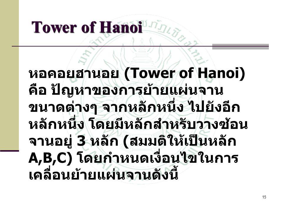 16 Tower of Hanoi เคลื่อนย้ายจานได้ครั้งละ 1 แผ่น ที่อยู่ด้าน บนสุดเท่านั้น แผ่นใหญ่ไม่สามารถซ้อนทับแผ่นเล็กได้ กรณี n=1 ถ้าต้องการย้ายจานจาก หลัก A ไปหลัก C อาจเขียนในรูปคำสั่งได้เป็น Tower_Move(1,A,B,C) ดังนั้น กรณีที่ n =2,3,4, … จะต้องทำ 3 ขั้นตอนต่อเนื่อง คือ Tower_Move(n-1,A,C,B) Tower_Move(1,A,B,C) Tower_Move(n-1,B,A,C)