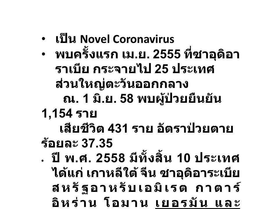 เป็น Novel Coronavirus พบครั้งแรก เม. ย.