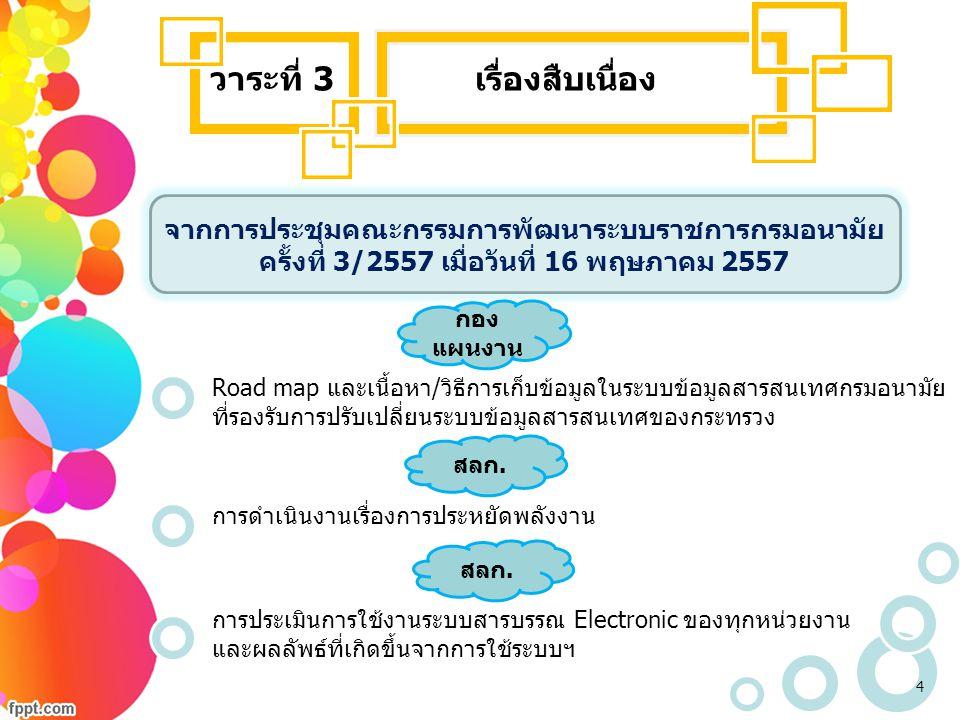 เรื่องสืบเนื่องวาระที่ 3 จากการประชุมคณะกรรมการพัฒนาระบบราชการกรมอนามัย ครั้งที่ 3/2557 เมื่อวันที่ 16 พฤษภาคม 2557 Road map และเนื้อหา/วิธีการเก็บข้อ