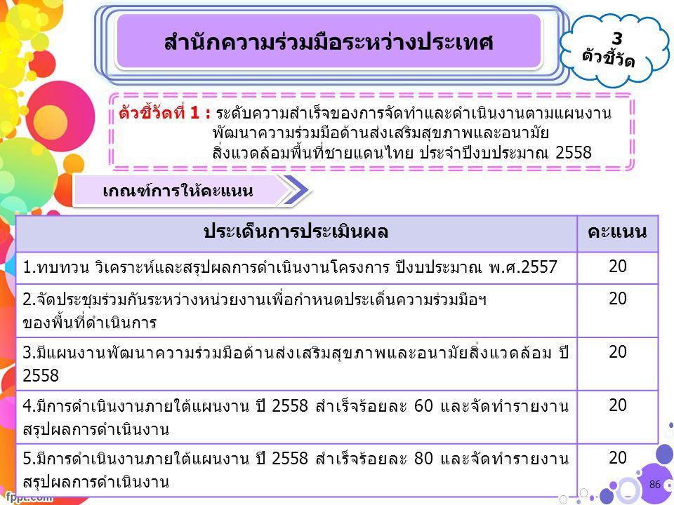 ตัวชี้วัดที่ 1 : ระดับความสำเร็จของการจัดทำและดำเนินงานตามแผนงาน พัฒนาความร่วมมือด้านส่งเสริมสุขภาพและอนามัย สิ่งแวดล้อมพื้นที่ชายแดนไทย ประจำปีงบประม