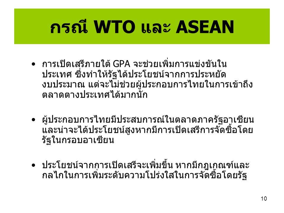 10 กรณี WTO และ ASEAN การเปิดเสรีภายใต้ GPA จะช่วยเพิ่มการแข่งขันใน ประเทศ ซึ่งทำให้รัฐได้ประโยชน์จากการประหยัด งบประมาณ แต่จะไม่ช่วยผู้ประกอบการไทยใน