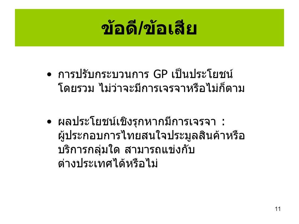 11 ข้อดี / ข้อเสีย การปรับกระบวนการ GP เป็นประโยชน์ โดยรวม ไม่ว่าจะมีการเจรจาหรือไม่ก็ตาม ผลประโยชน์เชิงรุกหากมีการเจรจา : ผู้ประกอบการไทยสนใจประมูลสิ