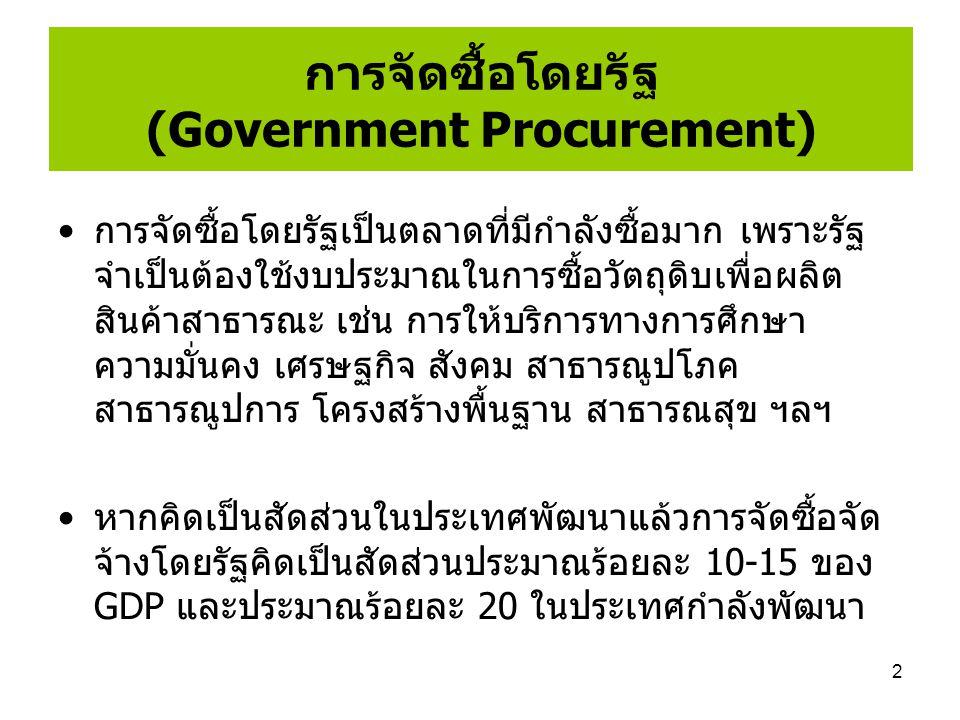 2 การจัดซื้อโดยรัฐ (Government Procurement) การจัดซื้อโดยรัฐเป็นตลาดที่มีกำลังซื้อมาก เพราะรัฐ จำเป็นต้องใช้งบประมาณในการซื้อวัตถุดิบเพื่อผลิต สินค้าส