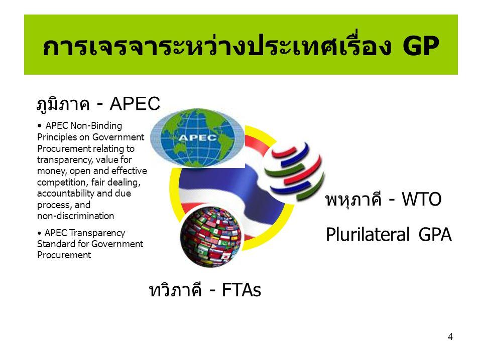 4 การเจรจาระหว่างประเทศเรื่อง GP Plurilateral GPA พหุภาคี - WTO ทวิภาคี - FTAs ภูมิภาค - APEC APEC Non-Binding Principles on Government Procurement re