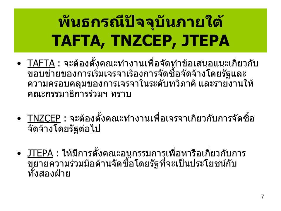 7 พันธกรณีปัจจุบันภายใต้ TAFTA, TNZCEP, JTEPA TAFTA : จะต้องตั้งคณะทำงานเพื่อจัดทำข้อเสนอแนะเกี่ยวกับ ขอบข่ายของการเริ่มเจรจาเรื่องการจัดซื้อจัดจ้างโด