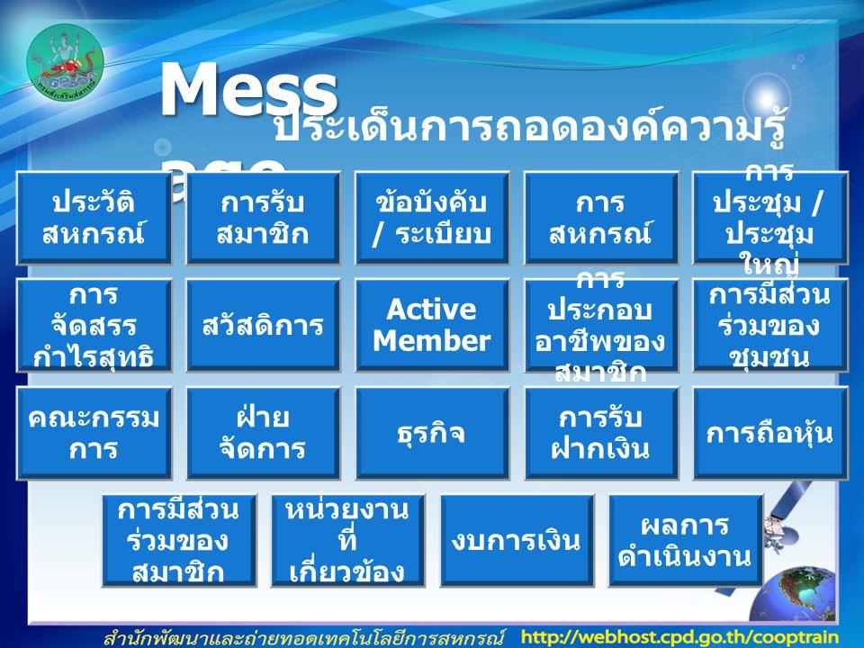 Mess age ประวัติ สหกรณ์ การรับ สมาชิก ข้อบังคับ / ระเบียบ การ สหกรณ์ การ ประชุม / ประชุม ใหญ่ การ จัดสรร กำไรสุทธิ สวัสดิการ Active Member การ ประกอบ อาชีพของ สมาชิก การมีส่วน ร่วมของ ชุมชน คณะกรรม การ ฝ่าย จัดการ ธุรกิจ การรับ ฝากเงิน การถือหุ้น การมีส่วน ร่วมของ สมาชิก หน่วยงาน ที่ เกี่ยวข้อง งบการเงิน ผลการ ดำเนินงาน ประเด็นการถอดองค์ความรู้