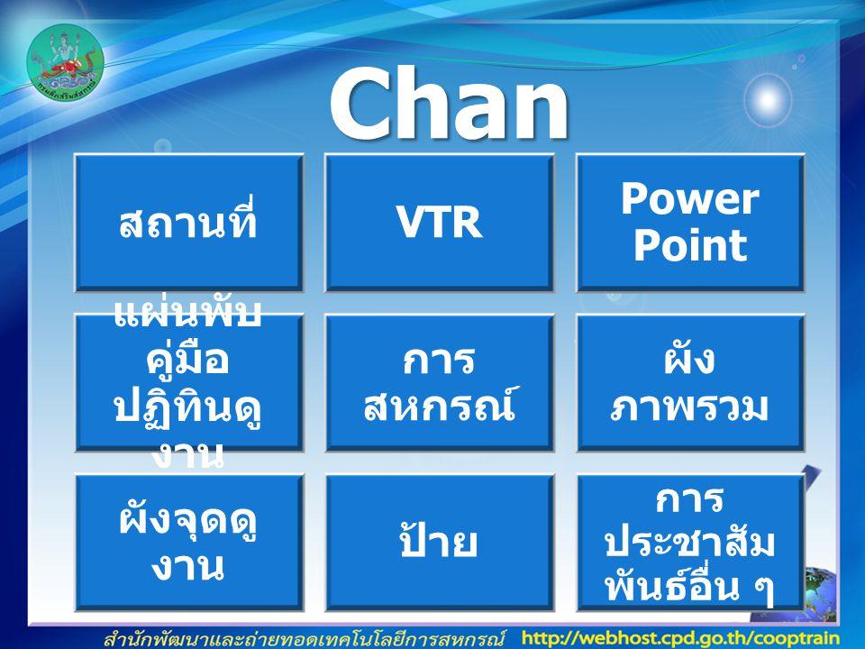 Chan nel สถานที่ VTR Power Point แผ่นพับ คู่มือ ปฏิทินดู งาน การ สหกรณ์ ผัง ภาพรวม ผังจุดดู งาน ป้าย การ ประชาสัม พันธ์อื่น ๆ