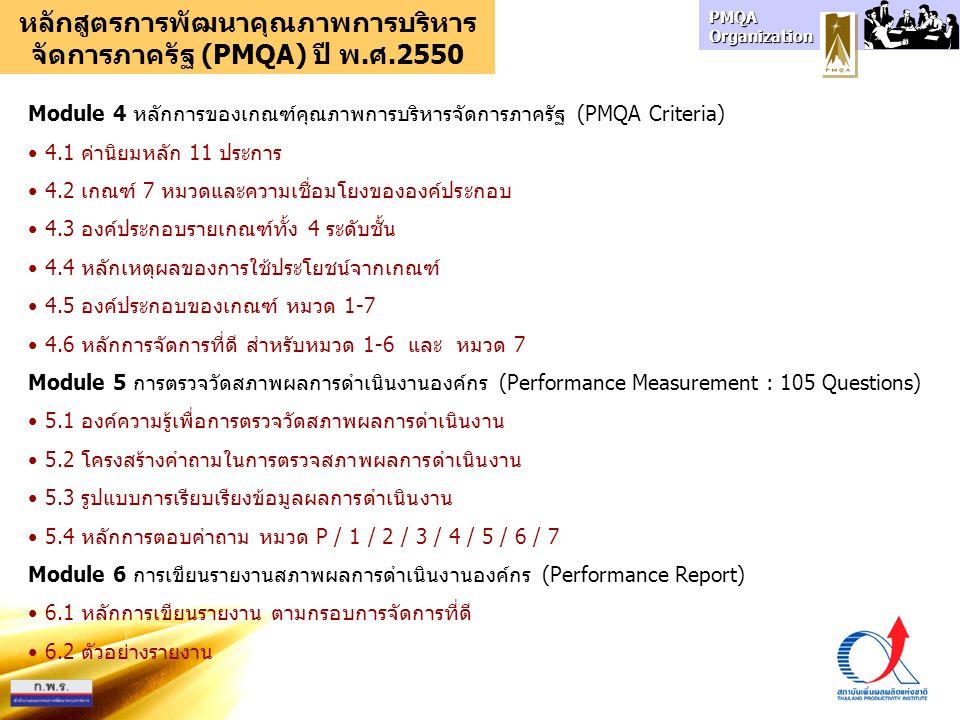 PMQA Organization หลักสูตรการพัฒนาคุณภาพการบริหาร จัดการภาครัฐ (PMQA) ปี พ.ศ.2550 Module 4 หลักการของเกณฑ์คุณภาพการบริหารจัดการภาครัฐ (PMQA Criteria) 4.1 ค่านิยมหลัก 11 ประการ 4.2 เกณฑ์ 7 หมวดและความเชื่อมโยงขององค์ประกอบ 4.3 องค์ประกอบรายเกณฑ์ทั้ง 4 ระดับชั้น 4.4 หลักเหตุผลของการใช้ประโยชน์จากเกณฑ์ 4.5 องค์ประกอบของเกณฑ์ หมวด 1-7 4.6 หลักการจัดการที่ดี สำหรับหมวด 1-6 และ หมวด 7 Module 5 การตรวจวัดสภาพผลการดำเนินงานองค์กร (Performance Measurement : 105 Questions) 5.1 องค์ความรู้เพื่อการตรวจวัดสภาพผลการดำเนินงาน 5.2 โครงสร้างคำถามในการตรวจสภาพผลการดำเนินงาน 5.3 รูปแบบการเรียบเรียงข้อมูลผลการดำเนินงาน 5.4 หลักการตอบคำถาม หมวด P / 1 / 2 / 3 / 4 / 5 / 6 / 7 Module 6 การเขียนรายงานสภาพผลการดำเนินงานองค์กร (Performance Report) 6.1 หลักการเขียนรายงาน ตามกรอบการจัดการที่ดี 6.2 ตัวอย่างรายงาน