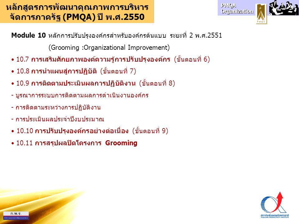 PMQA Organization หลักสูตรการพัฒนาคุณภาพการบริหาร จัดการภาครัฐ (PMQA) ปี พ.ศ.2550 Module 10 หลักการปรับปรุงองค์กรสำหรับองค์กรต้นแบบ ระยะที่ 2 พ.ศ.2551 (Grooming :Organizational Improvement) 10.7 การเสริมศักยภาพองค์ความรู้การปรับปรุงองค์กร (ขั้นตอนที่ 6) 10.8 การนำแผนสู่การปฏิบัติ (ขั้นตอนที่ 7) 10.9 การติดตามประเมินผลการปฏิบัติงาน (ขั้นตอนที่ 8) - บูรณาการระบบการติดตามผลการดำเนินงานองค์กร - การติดตามระหว่างการปฏิบัติงาน - การประเมินผลประจำปีงบประมาณ 10.10 การปรับปรุงองค์กรอย่างต่อเนื่อง (ขั้นตอนที่ 9) 10.11 การสรุปผลปิดโครงการ Grooming