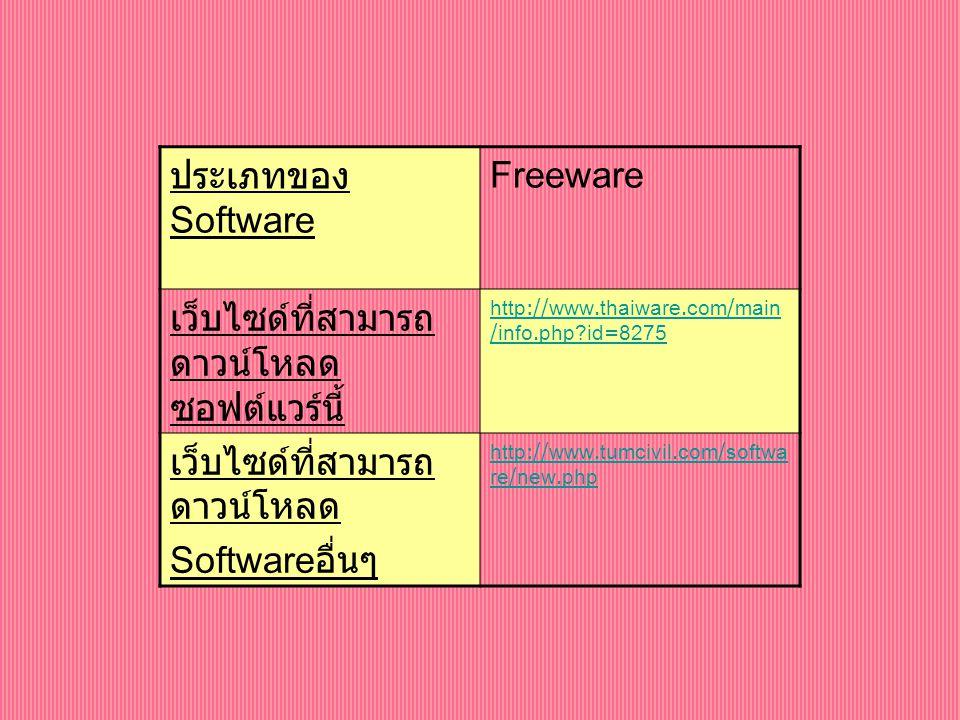 ประเภทของ Software Freeware เว็บไซด์ที่สามารถ ดาวน์โหลด ซอฟต์แวร์นี้ http://www.thaiware.com/main /info.php?id=8275 เว็บไซด์ที่สามารถ ดาวน์โหลด Softwa