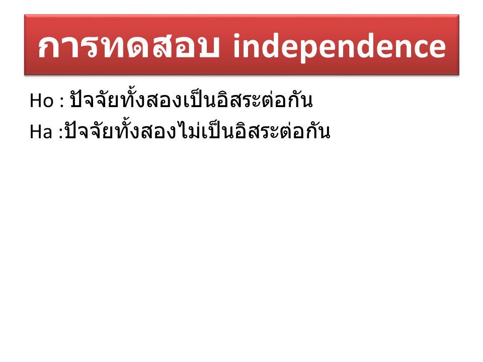 การทดสอบ independence Ho : ปัจจัยทั้งสองเป็นอิสระต่อกัน Ha : ปัจจัยทั้งสองไม่เป็นอิสระต่อกัน