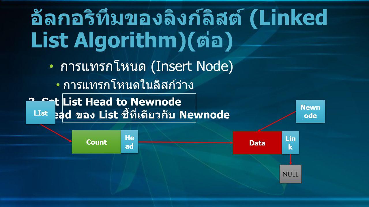 การแทรกโหนด (Insert Node) การแทรกโหนดในลิสก์ว่าง อัลกอริทึมของลิงก์ลิสต์ (Linked List Algorithm)( ต่อ ) 3.