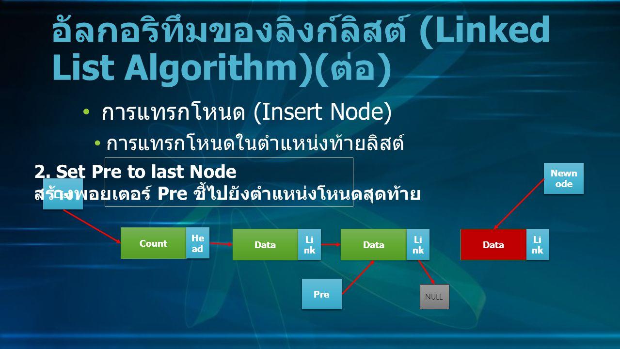 การแทรกโหนด (Insert Node) การแทรกโหนดในตำแหน่งท้ายลิสต์ อัลกอริทึมของลิงก์ลิสต์ (Linked List Algorithm)( ต่อ ) Data Li nk NULL Count He ad LIst 2.