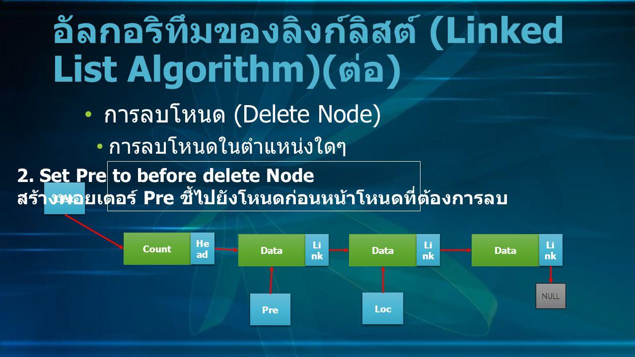 การลบโหนด (Delete Node) การลบโหนดในตำแหน่งใดๆ อัลกอริทึมของลิงก์ลิสต์ (Linked List Algorithm)( ต่อ ) Data Li nk NULL Count He ad LIst 2.