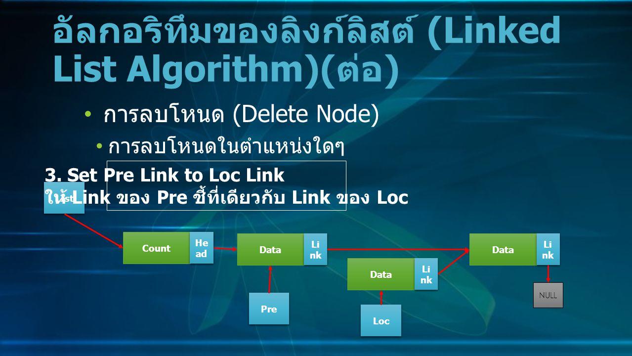 การลบโหนด (Delete Node) การลบโหนดในตำแหน่งใดๆ อัลกอริทึมของลิงก์ลิสต์ (Linked List Algorithm)( ต่อ ) Data Li nk NULL Count He ad LIst 3.
