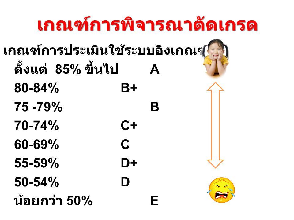 เกณฑ์การพิจารณาตัดเกรด เกณฑ์การประเมินใช้ระบบอิงเกณฑ์ ตั้งแต่ 85% ขึ้นไป A 80-84%B+ 75 -79%B 70-74%C+ 60-69%C 55-59%D+ 50-54%D น้อยกว่า 50%E