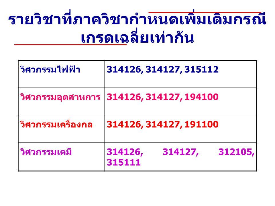 รายวิชาที่ภาควิชากำหนดเพิ่มเติมกรณี เกรดเฉลี่ยเท่ากัน วิศวกรรมไฟฟ้า 314126, 314127, 315112 วิศวกรรมอุตสาหการ 314126, 314127, 194100 วิศวกรรมเครื่องกล 314126, 314127, 191100 วิศวกรรมเคมี 314126, 314127, 312105, 315111