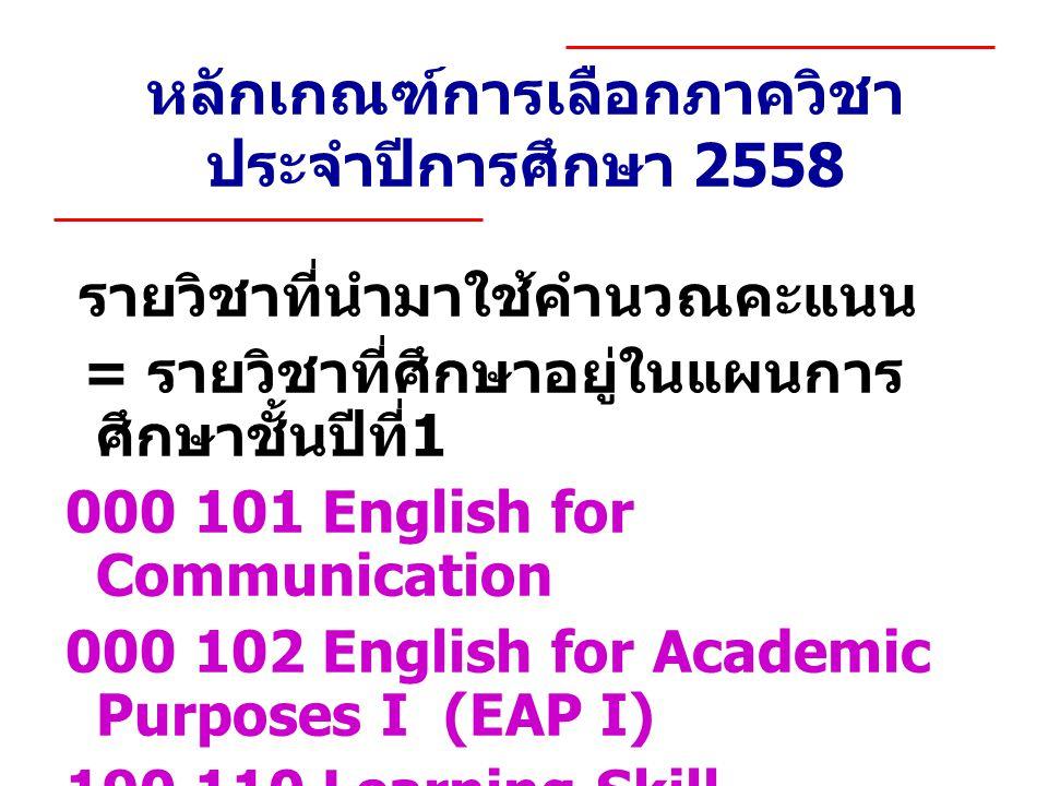 หลักเกณฑ์การเลือกภาควิชา ประจำปีการศึกษา 2558 รายวิชาที่นำมาใช้คำนวณคะแนน = รายวิชาที่ศึกษาอยู่ในแผนการ ศึกษาชั้นปีที่ 1 000 101 English for Communication 000 102 English for Academic Purposes I (EAP I) 190 110 Learning Skill Development 191 100 Statics