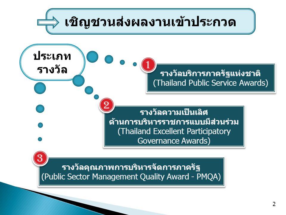 รางวัลบริการภาครัฐแห่งชาติ (Thailand Public Service Awards) 1 1 3