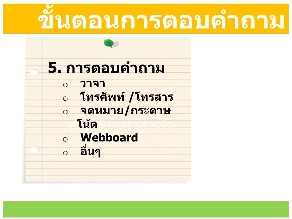 ขั้นตอนการตอบคำถาม 5. การตอบคำถาม o วาจา o โทรศัพท์ / โทรสาร o จดหมาย / กระดาษ โน้ต o Webboard o อื่นๆ
