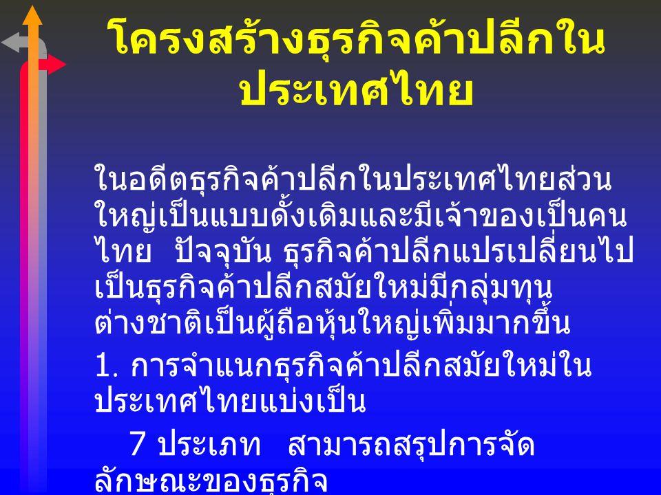 โครงสร้างธุรกิจค้าปลีกใน ประเทศไทย ในอดีตธุรกิจค้าปลีกในประเทศไทยส่วน ใหญ่เป็นแบบดั้งเดิมและมีเจ้าของเป็นคน ไทย ปัจจุบัน ธุรกิจค้าปลีกแปรเปลี่ยนไป เป็นธุรกิจค้าปลีกสมัยใหม่มีกลุ่มทุน ต่างชาติเป็นผู้ถือหุ้นใหญ่เพิ่มมากขึ้น 1.