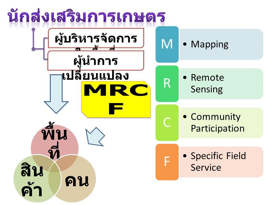 Mapping M Remote Sensing R Community Participation C Specific Field Service F พื้น ที่ คน สิน ค้า ผู้บริหารจัดการ ในพื้นที่ ผู้นำการ เปลี่ยนแปลง