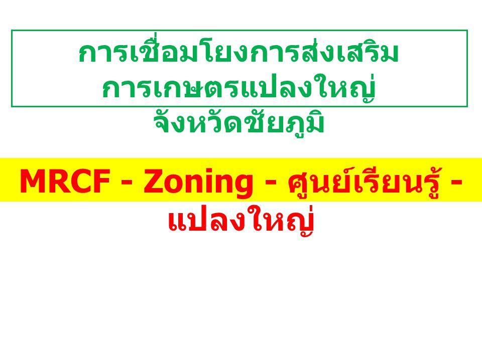 MRCF - Zoning - ศูนย์เรียนรู้ - แปลงใหญ่ การเชื่อมโยงการส่งเสริม การเกษตรแปลงใหญ่ จังหวัดชัยภูมิ