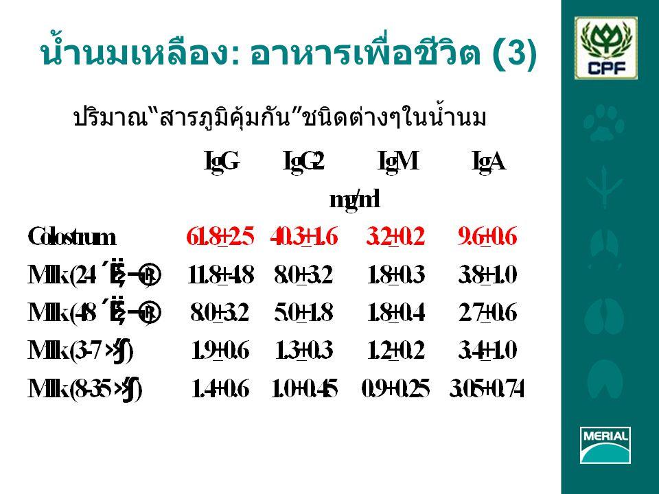 ลูกสุกรแรกเกิดต้องการปริมาณน้ำนมเหลืองแตกต่างกัน ตั้งแต่ 200 ถึง 450 กรัมต่อตัว ปริมาณน้ำนมเหลืองที่ลูกสุกรแรกเกิดได้รับขึ้นอยู่กับ » ความสามารถในการดูดนมของลูกสุกร » ความสามารถในการผลิตน้ำนมของแม่สุกร ลูกสุกรแรกเกิดต้องได้รับน้ำนม เหลือง (1)