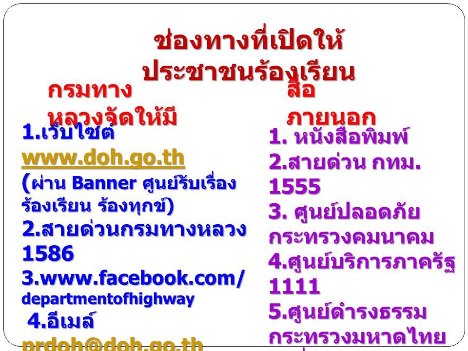 ช่องทางที่เปิดให้ ประชาชนร้องเรียน 1. เว็บไซต์ www.doh.go.th ( ผ่าน Banner ศูนย์รับเรื่อง ร้องเรียน ร้องทุกข์ ) www.doh.go.th 2. สายด่วนกรมทางหลวง 158