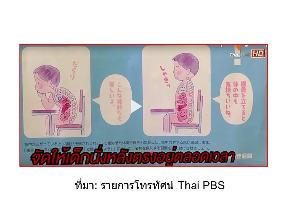 ที่มา : รายการโทรทัศน์ Thai PBS