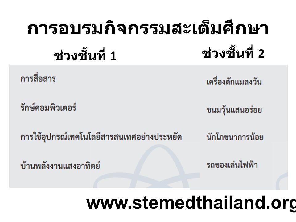 ช่วงชั้นที่ 2 ช่วงชั้นที่ 1 การอบรมกิจกรรมสะเต็มศึกษา www.stemedthailand.org