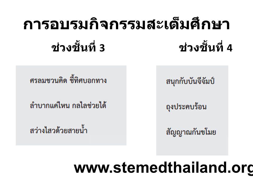 ช่วงชั้นที่ 4 ช่วงชั้นที่ 3 การอบรมกิจกรรมสะเต็มศึกษา www.stemedthailand.org