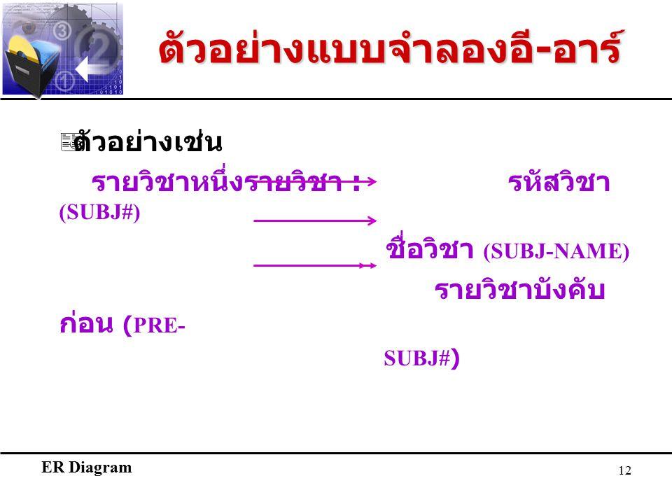 ER Diagram 12  ตัวอย่างเช่น รายวิชาหนึ่งรายวิชา : รหัสวิชา (SUBJ#) ชื่อวิชา (SUBJ-NAME) รายวิชาบังคับ ก่อน (PRE- SUBJ#) ตัวอย่างแบบจำลองอี - อาร์