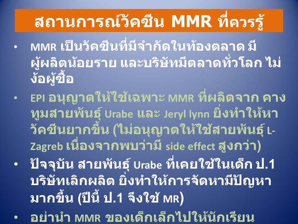 สถานการณ์วัคซีน MMR ที่ ควร รู้ MMR เป็นวัคซีนที่มีจำกัดในท้องตลาด มี ผู้ผลิตน้อยราย และบริษัทมีตลาดทั่วโลก ไม่ ง้อผู้ซื้อ EPI อนุญาตให้ใช้เฉพาะ MMR ที่ผลิตจาก คาง ทูมสายพันธุ์ Urabe และ Jeryl lynn ยิ่งทำให้หา วัคซีนยากขึ้น ( ไม่อนุญาตให้ใช้สายพันธุ์ L- Zagreb เนื่องจากพบว่ามี side effect สูงกว่า ) ปัจจุบัน สายพันธุ์ Urabe ที่เคยใช้ในเด็ก ป.1 บริษัทเลิกผลิต ยิ่งทำให้การจัดหามีปัญหา มากขึ้น ( ปีนี้ ป.1 จึงใช้ MR ) อย่านำ MMR ของเด็กเล็กไปให้นักเรียน มิฉะนั้นจะเกิด MMR ขาดช่วง เหมือนเมื่อปีที่ ผ่านมา