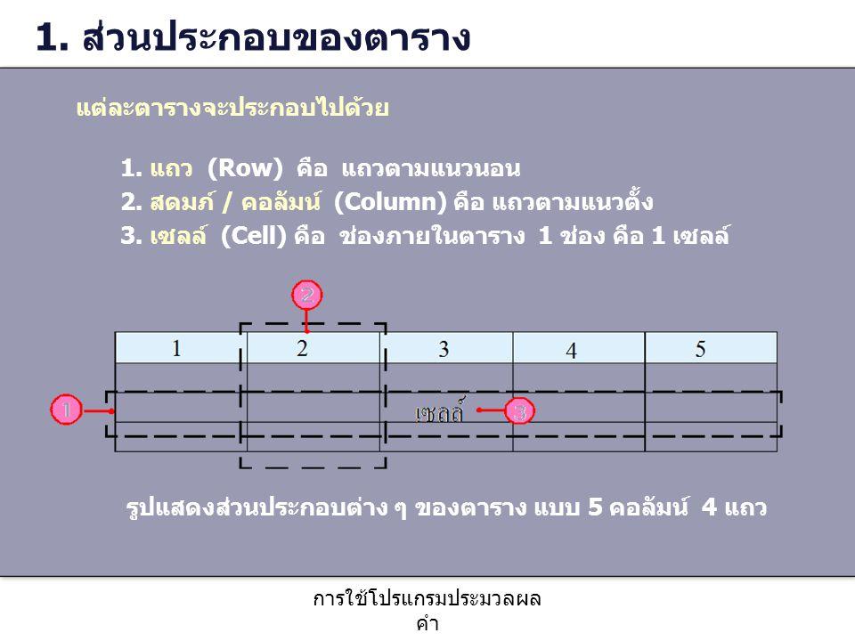 การใช้โปรแกรมประมวลผล คำ 3.13 การปรับความกว้างคอลัมน์เท่ากัน 3. การปรับแต่งตาราง