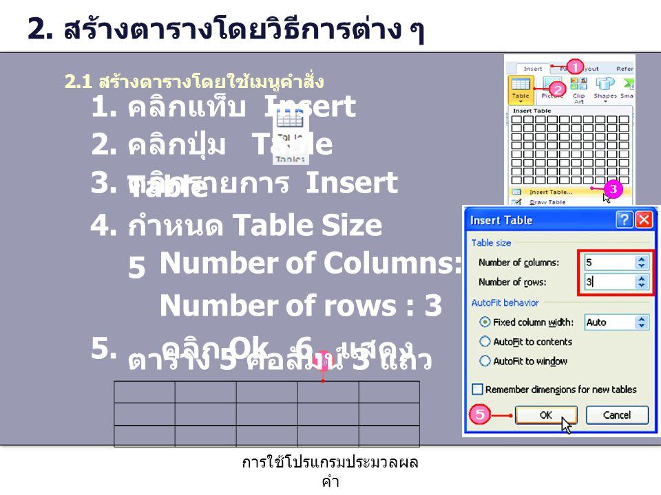 การใช้โปรแกรมประมวลผล คำ 6. การพิมพ์สมการคณิตศาสตร์
