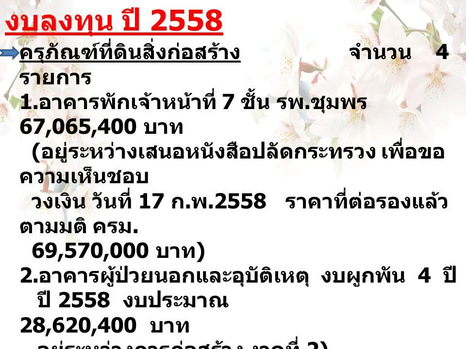 งบลงทุน ปี 2558 ( ต่อ ) ครุภัณฑ์ที่ดินสิ่งก่อสร้าง 4.