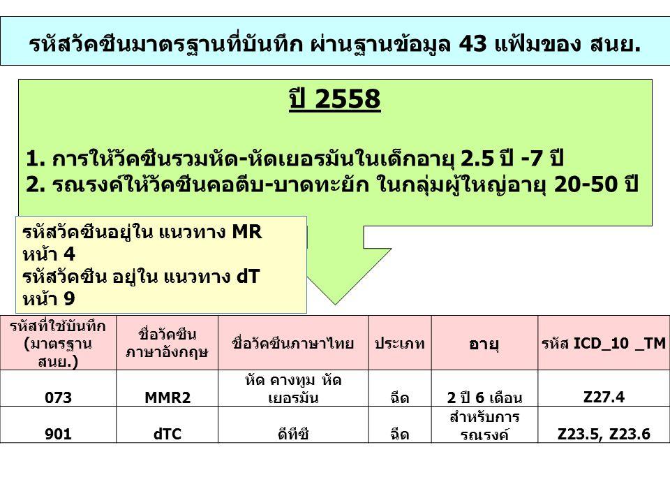 รหัสวัคซีนมาตรฐานที่บันทึก ผ่านฐานข้อมูล 43 แฟ้มของ สนย. รหัสที่ใช้บันทึก (มาตรฐาน สนย.) ชื่อวัคซีน ภาษาอังกฤษ ชื่อวัคซีนภาษาไทยประเภท อายุ รหัส ICD_1