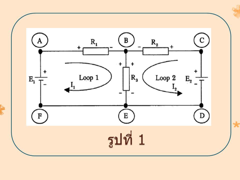 ( ต่อ ) จากวงจรรูปที่ 1 จะเห็นว่า กระแสไฟฟ้าที่ไหลผ่านตัวความ ต้านทาน R 1 มีค่าเท่ากับ กระแสไฟฟ้า I 1 ส่วนกระแสไฟฟ้าที่ ไหลผ่านตัวต้านทาน R 2 มีค่าเท่ากับ กระแสไฟฟ้า I 2 และกระแสไฟฟ้าที่ ไหลผ่านตัวต้านทาน R 3 มีค่าเท่ากับ I 1 + I 2