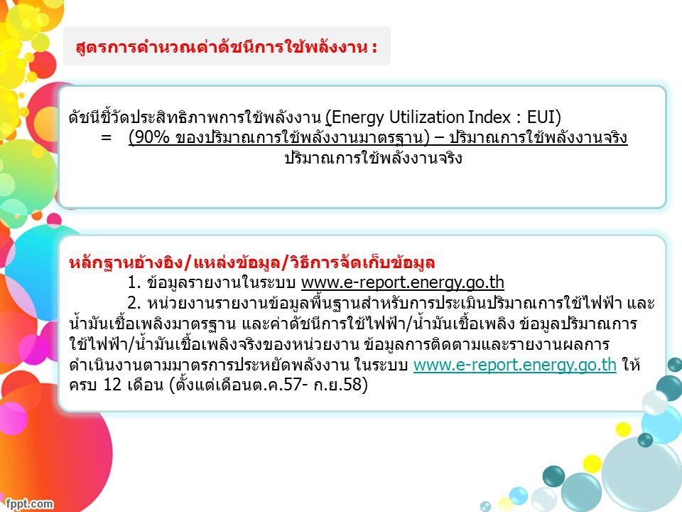 หลักฐานอ้างอิง/แหล่งข้อมูล/วิธีการจัดเก็บข้อมูล 1. ข้อมูลรายงานในระบบ www.e-report.energy.go.th 2. หน่วยงานรายงานข้อมูลพื้นฐานสำหรับการประเมินปริมาณกา