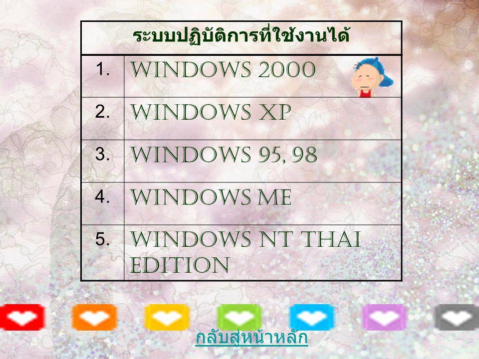 1. Windows 2000 2. Windows XP 3. Windows 95, 98 4. Windows Me 5. Windows NT Thai Edition ระบบปฏิบัติการที่ใช้งานได้ กลับสู่หน้าหลัก