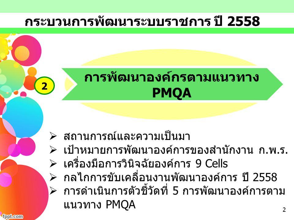 2 กระบวนการพัฒนาระบบราชการ ปี 2558 2 การพัฒนาองค์กรตามแนวทาง PMQA  สถานการณ์และความเป็นมา  เป้าหมายการพัฒนาองค์การของสำนักงาน ก.พ.ร.  เครื่องมือการ